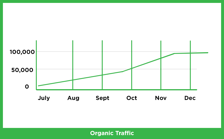 tenjump-desiauthentic-organic-traffic